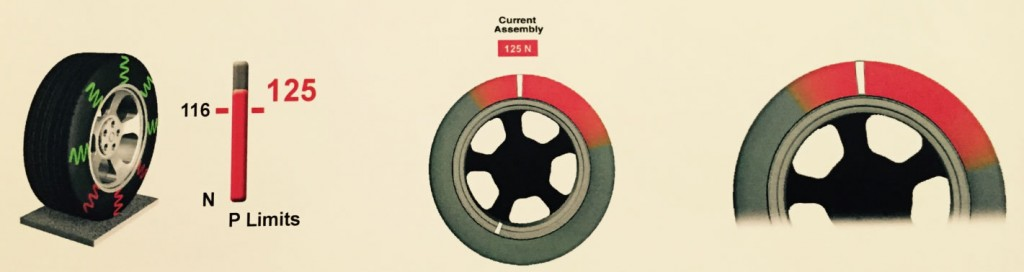 баланс на гуми-3