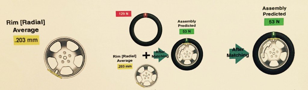 баланс на гуми-4