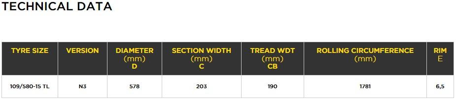 Състезателни гуми 8